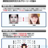 グローリー、従来比50倍の高精度顔認証技術を開発