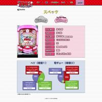 大一商会、新スペック『CRおそ松さん~はじまりはじまり~ちぇりーver.』が登場
