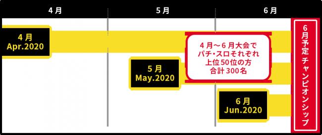 2020_4_6_championship