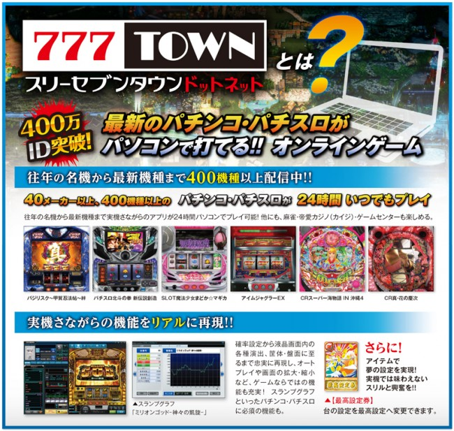 777townnetサービス紹介